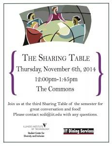 Sharing Table November